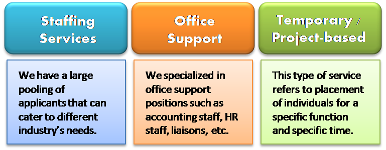Staffing Services / Office Support / Temporary Project-based